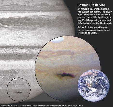 CosmicCrashSite2009-09-07.jpg
