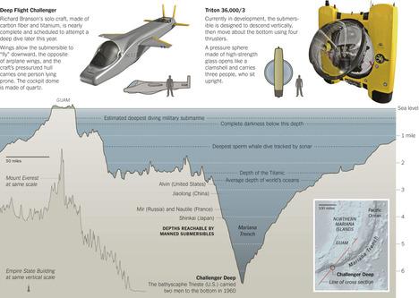 OceanDepthGraphic2011-08-10.jpg