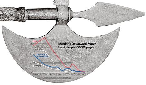 MurderDeclineGraph2011-11-11.jpg