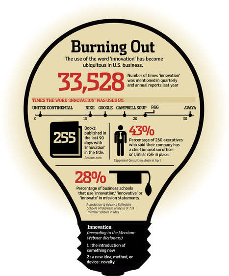 LightBulbInnovationGraphic2012-05-29.jpg