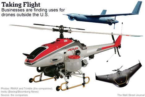DronesThreeSophisticatedCommerical2014-04-03.jpg
