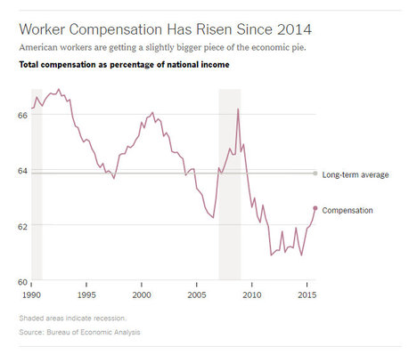 WorkerCompensationGraph2016-05-27.jpg
